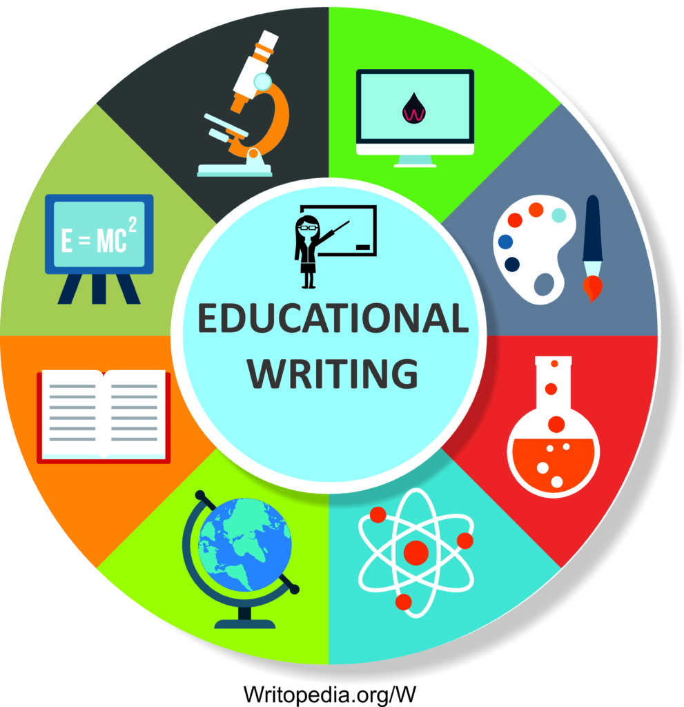 Educational Writing Services for lecture notes, lesson plans and curriculum development by Writopedia
