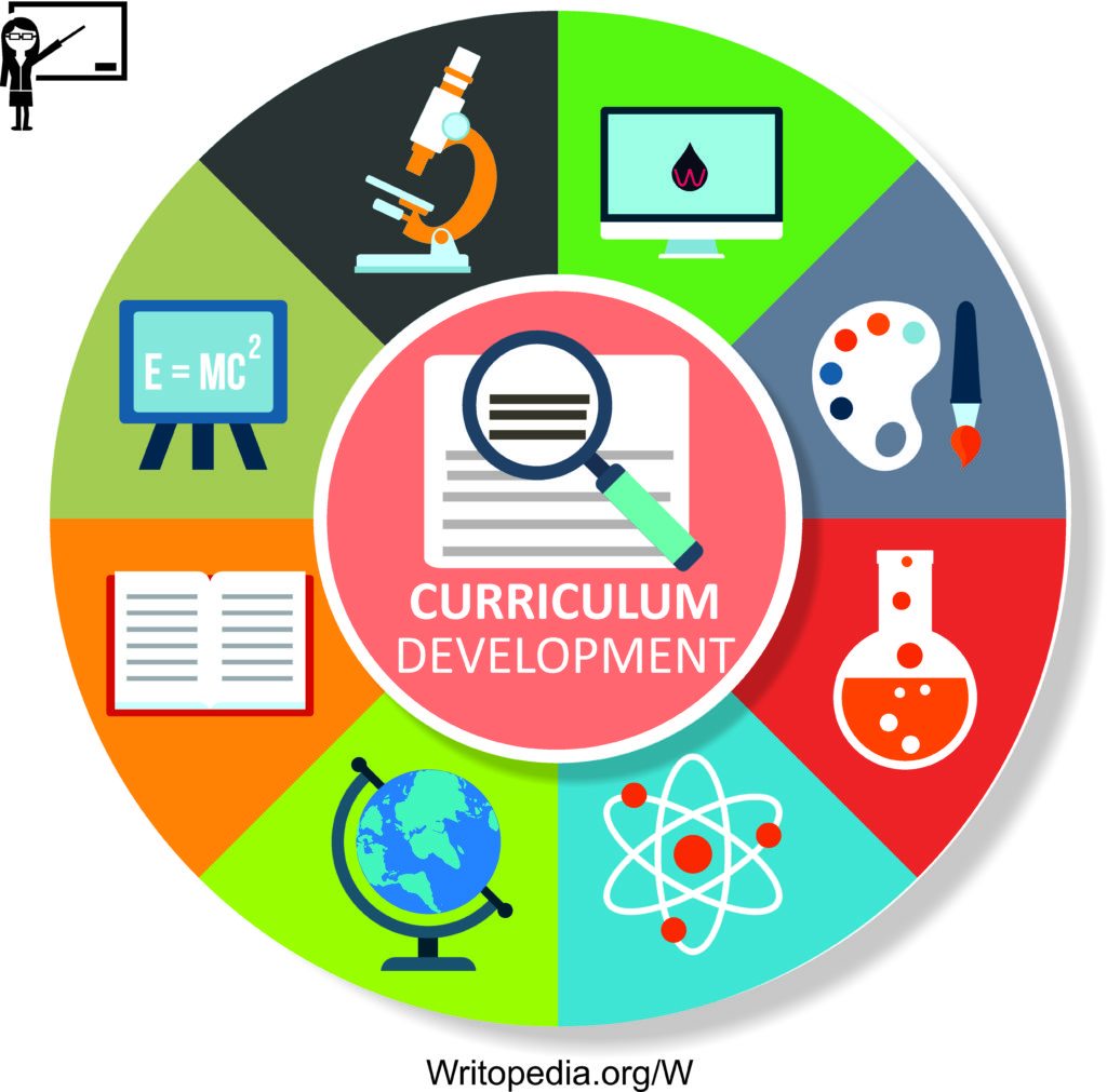 Educational-2-1024x1011 Tailored Curriculum Development Services by Writopedia for Educational Institutions
