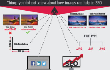 10things-not-to-know-images-can-help-seo-370x237 Blog