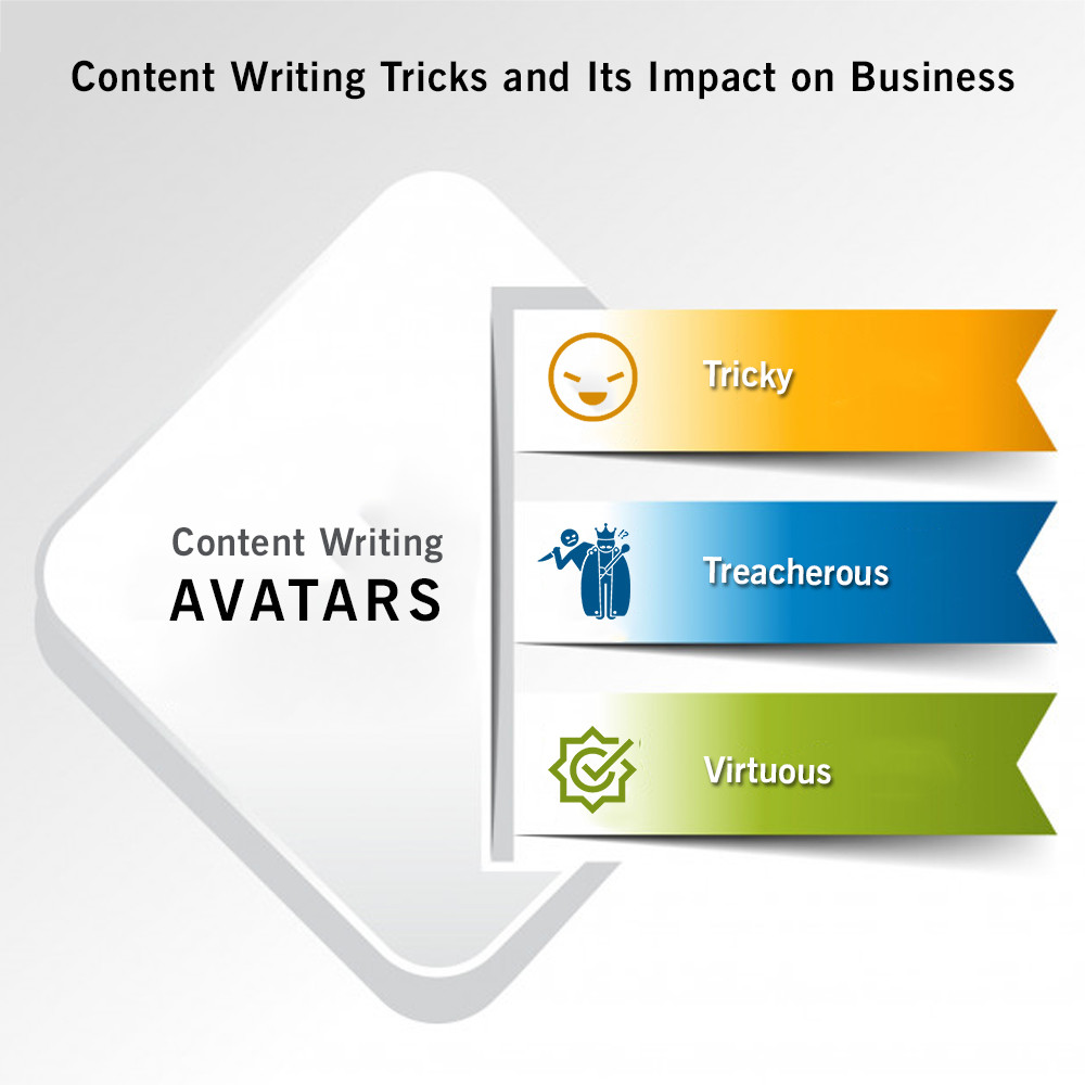 Content Writing Tricks and Its Impact on Business